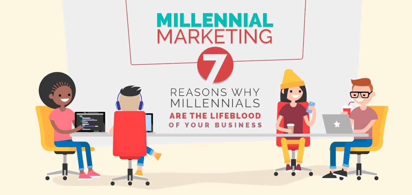 Millennial marketing header